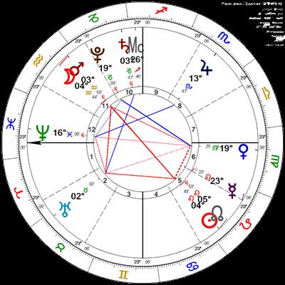 Pomrčina Mjeseca 27.7.18