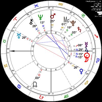 Mlad Mjesec 7.11.18.