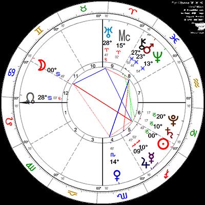 Pun Mjesec 22.12.18.