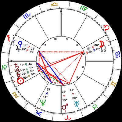 Pomrčina Mjeseca 21.1.2019.