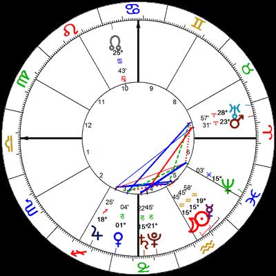 Mlad Mjesec. 4.2.19.