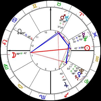 Pun Mjesec 19.2.19.