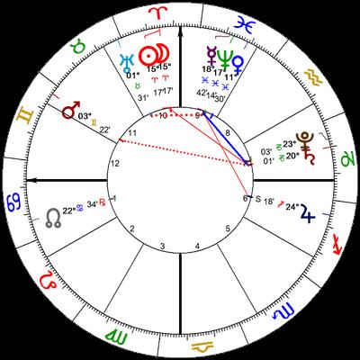 Mlad Mjesec 5.4.19.