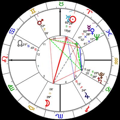 Pun Mjesec 19.4.19.